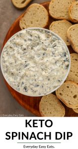 Keto Spinach Dip Collage with Title Text